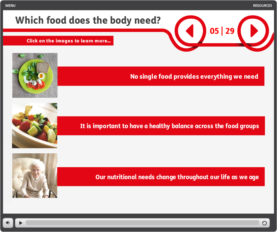 The role of good nutrition screenshot 1